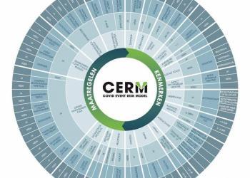 CERM moet evenementen in goede banen leiden